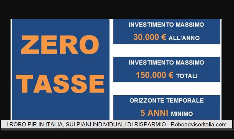 I Robo Pir in Italia per i Piani Individuali di Risparmio