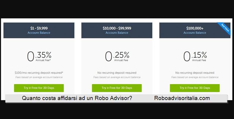 quanto costa un robo advisor