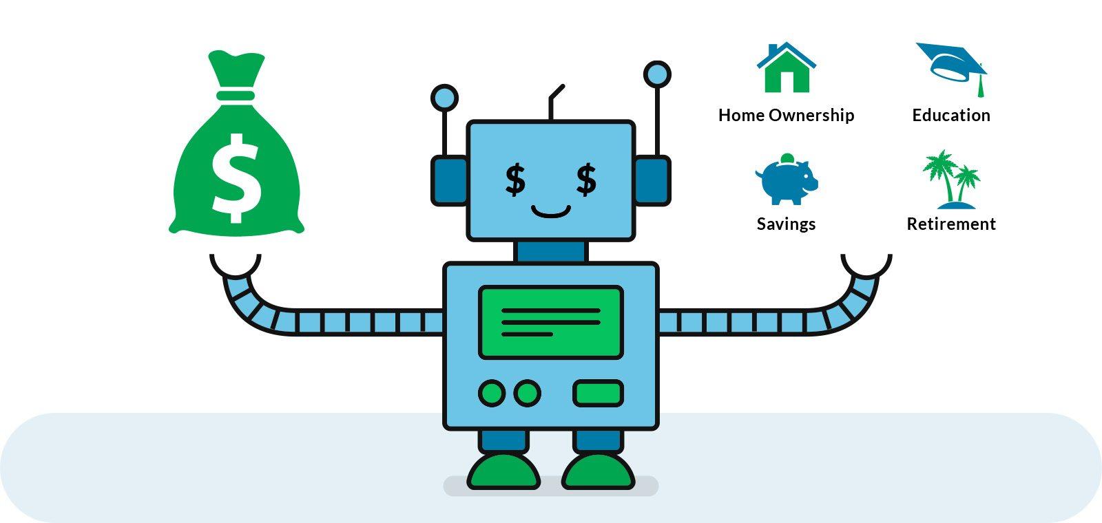 Hedge Funds Robo Advisor: quali vantaggi per il futuro del Fintech?